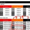 iPhone X、ヨドバシ梅田で在庫確保!実はギリギリ立った件